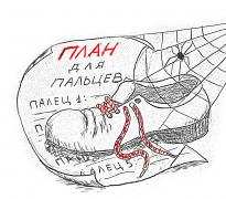 Ботинок и инструкция